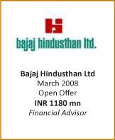 IB-Transactions-FA-Bajaj Hindusthan Ltd - March 2008