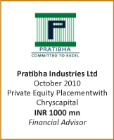 IB-Transactions-FA-Pratibha Industries Ltd-Oct 2010